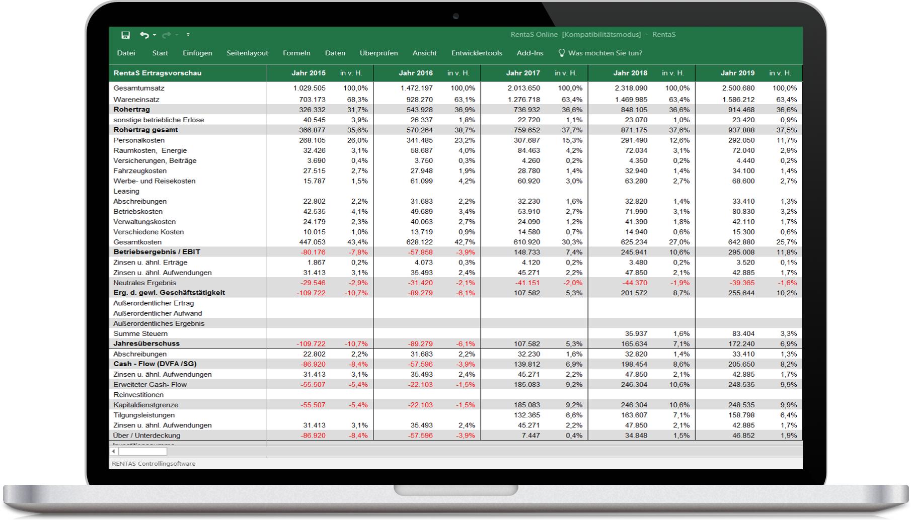 Rentas Controlling Software