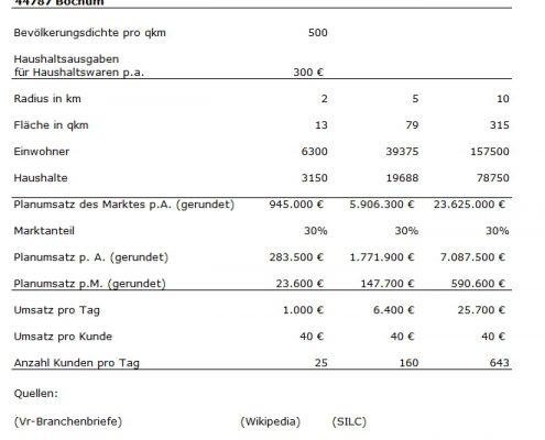 Rentas-Controllingsoftware-Tabelle-Standortanalyse