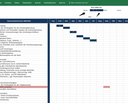 Rentas Controllingsoftware Update 2017 Neue Tabellen Realisierungszeitplan