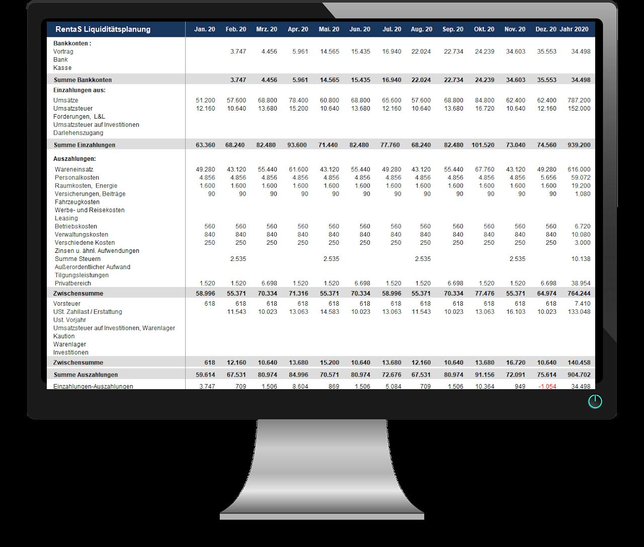 Rentas_Liquiditätsplanung