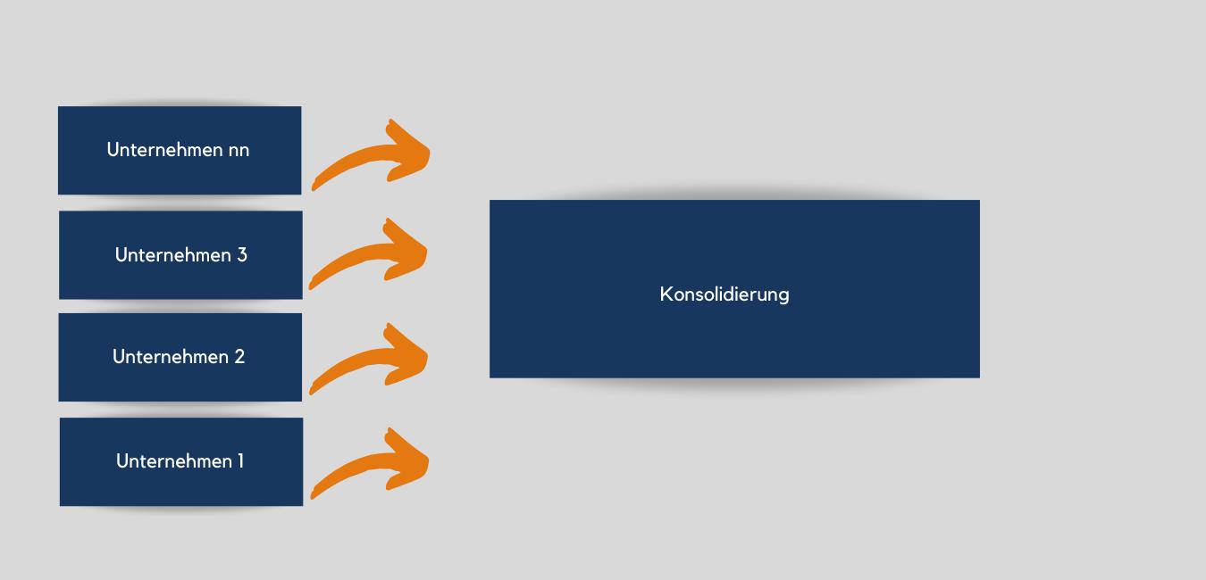 Konsolidierung_RentaS_Controllingsoftware