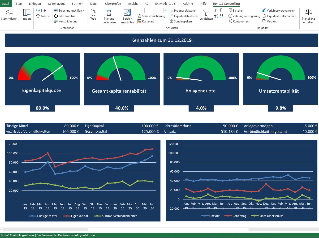 Dashboard_RentaS_Controllingsoftware